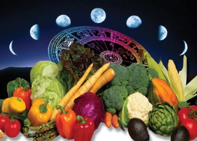 Лунный посевной календарь на апрель 2020 года благоприятные дни